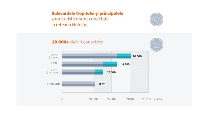 Netcity2020_4